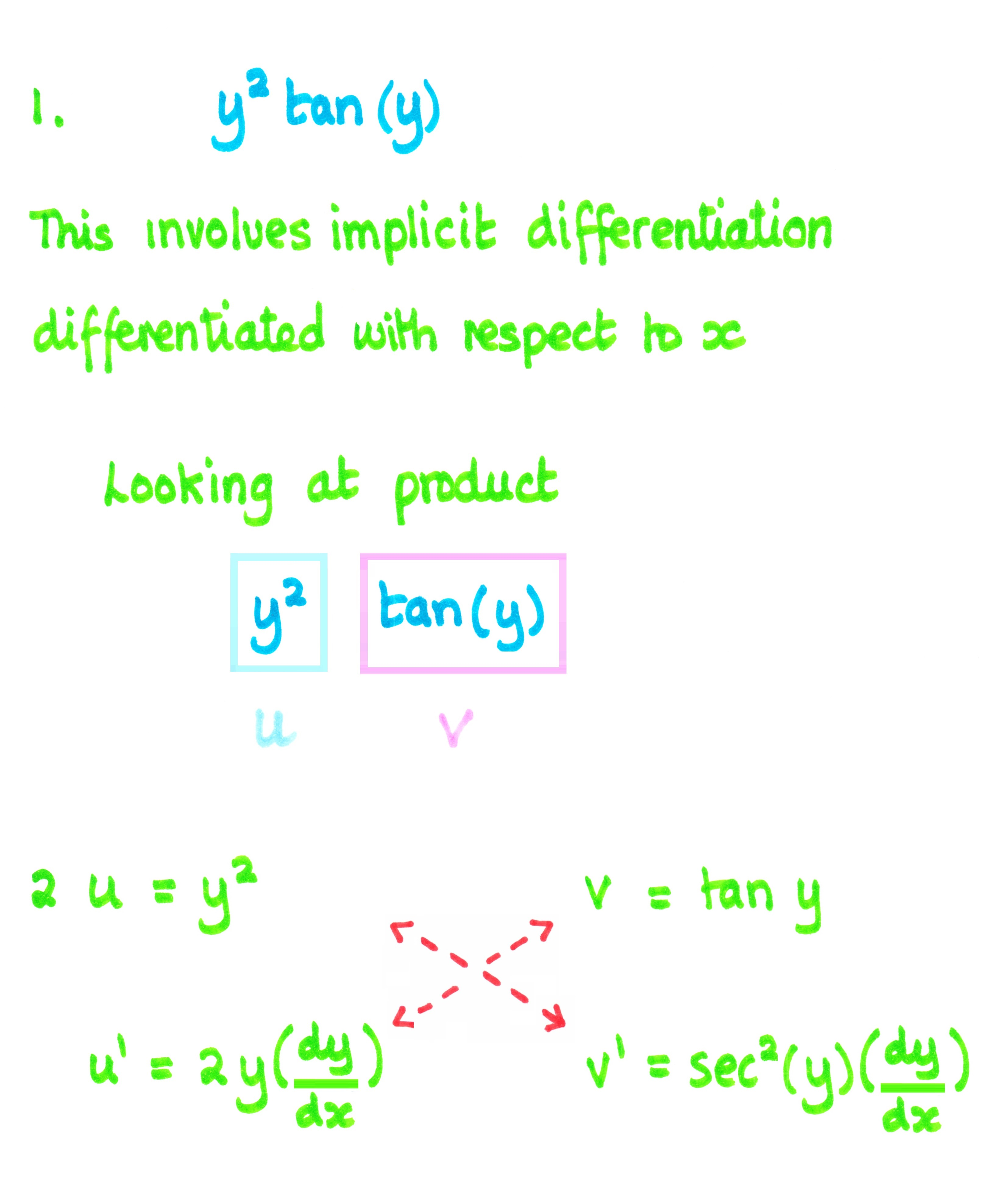 Product Math Example Exampleimpl